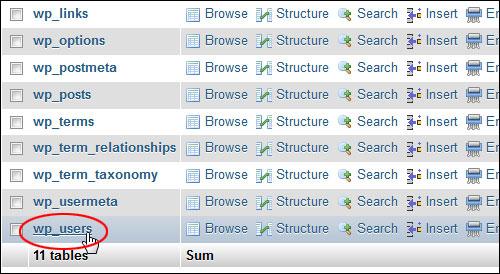 phpMyAdmin databases - mySQL database tables - wp_users table.