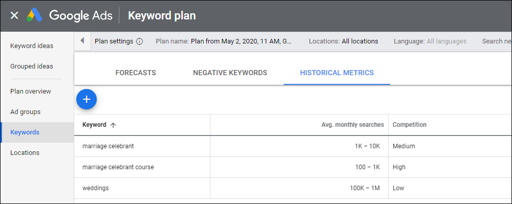 Google Ads Keyword Planning Tool